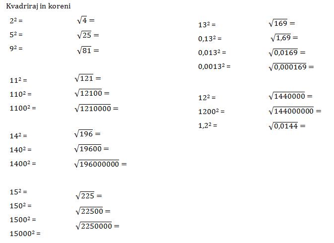 korenjenje in kvadriranje 2